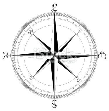 Currency Compass